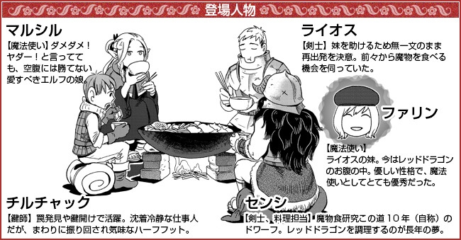 Dungeon Meshi - Personnages